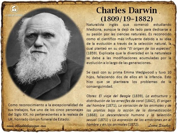 El Baúl de los Autores: Charles Darwin