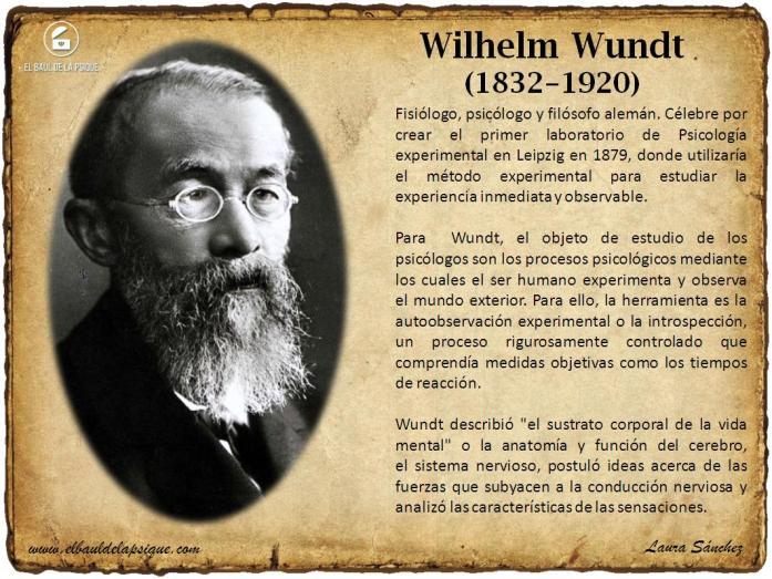 El Baúl de los Autores: Wilhelm Wundt