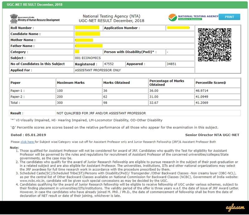 UGC NET Scorecard 2021