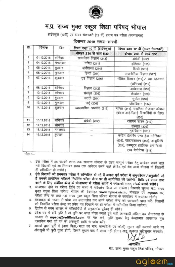 MPSOS 10th Time Table November- December 2018