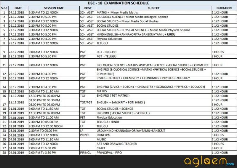 Detailed Examination Schedule