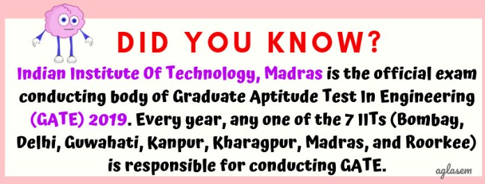 gate 2019 conducted by iit, madras
