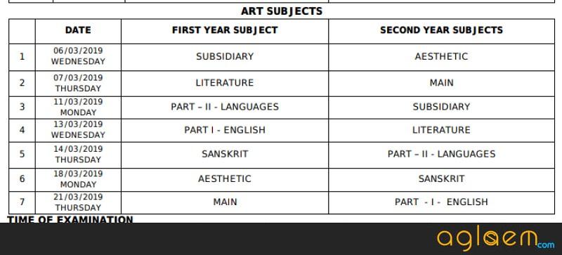 Kerala HSC Date Sheet 2019