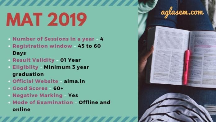 MAT 2019 Features