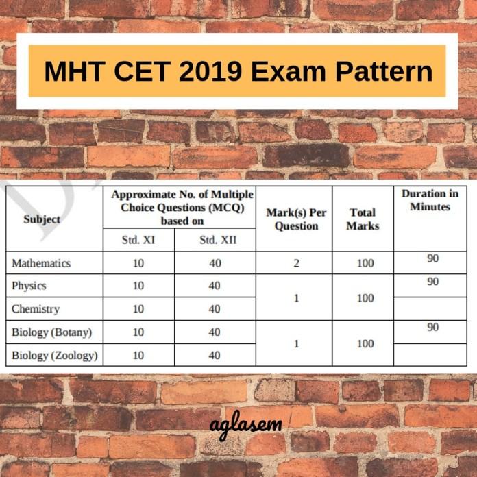 MHT CET 2019 Exam