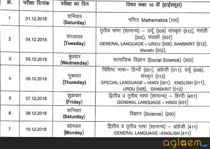 Mpsos Ruk Jana Nahi December Time Table 2018 Has Been Released