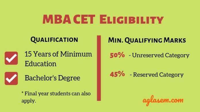 MBA CET 2019 Eligibility Criteria