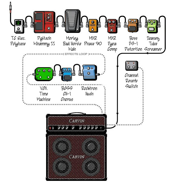 guitar pedalboard wiring diagram e bike data today pedal board not lossing u2022 effects