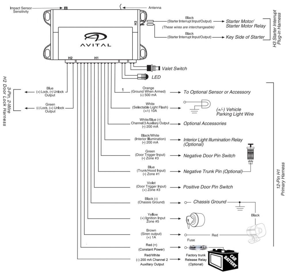 medium resolution of avital 3300 wiring diagram wiring schematic diagramavital 3100 wiring diagram schematic diagram hornet 740t wiring diagram