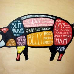 4 H Pig Diagram Cub Cadet Rzt 50 Belt Arm Wiring Data Use Every Part Original Gouache And Acrylic Flickr Pork