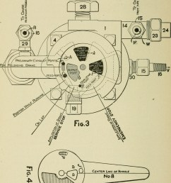 image from page 44 of diseases of the air brake system their causes  [ 836 x 1024 Pixel ]