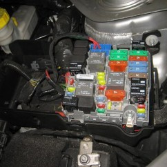 2016 Dodge Dart Sxt Wiring Diagram Chevy Cobalt Stereo 2013 Fuse Box Location Schematic Manual E Books Stratus