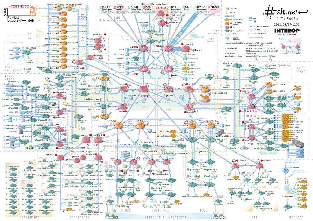 Interop Tokyo 2011 ShowNet Network Topology Diagram Flickr