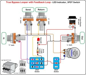 Alternate True Bypass Looper wFeedback Loop wiring?