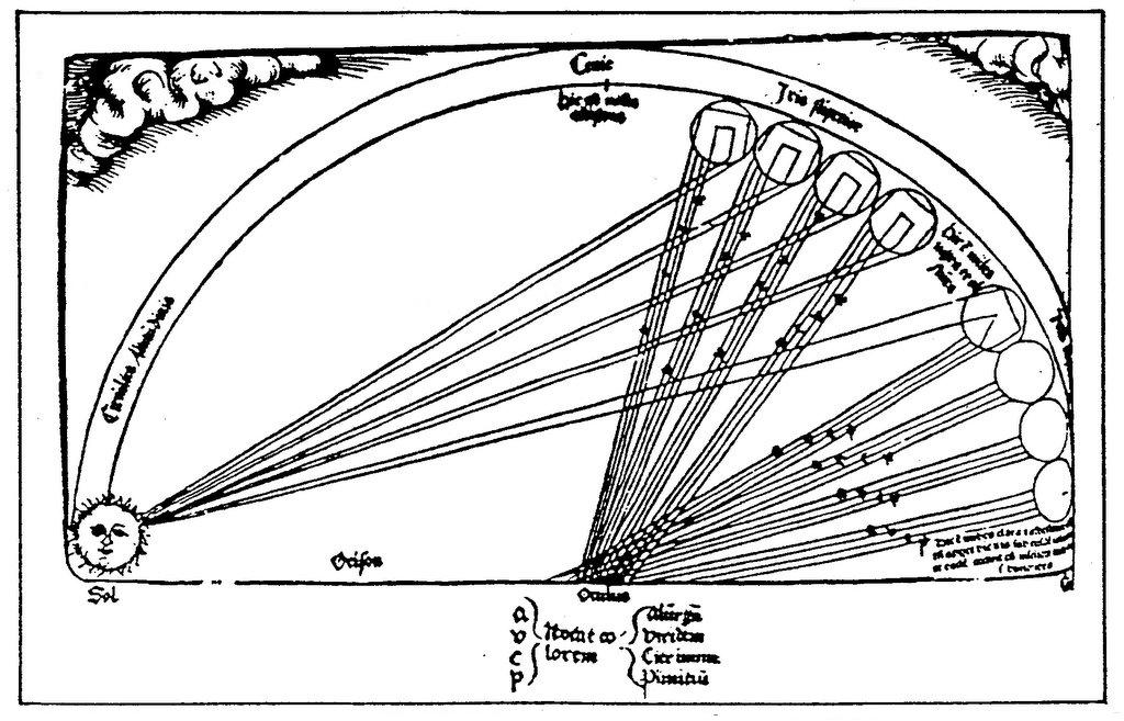 Lawn Mower Wiring Schematics L100a Wiring Diagram