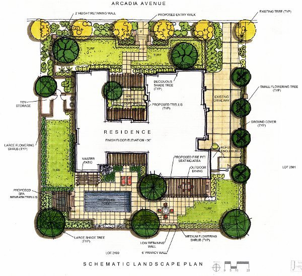 colorful landscape design plan