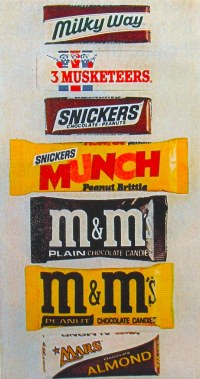 1972 M&M Vintage Candy Advertisement