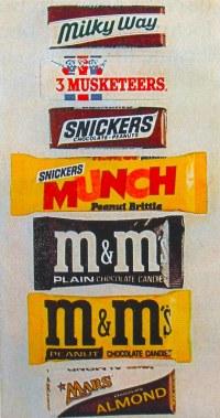 1972 M&M Vintage Candy Advertisement | www.artskooldamage ...