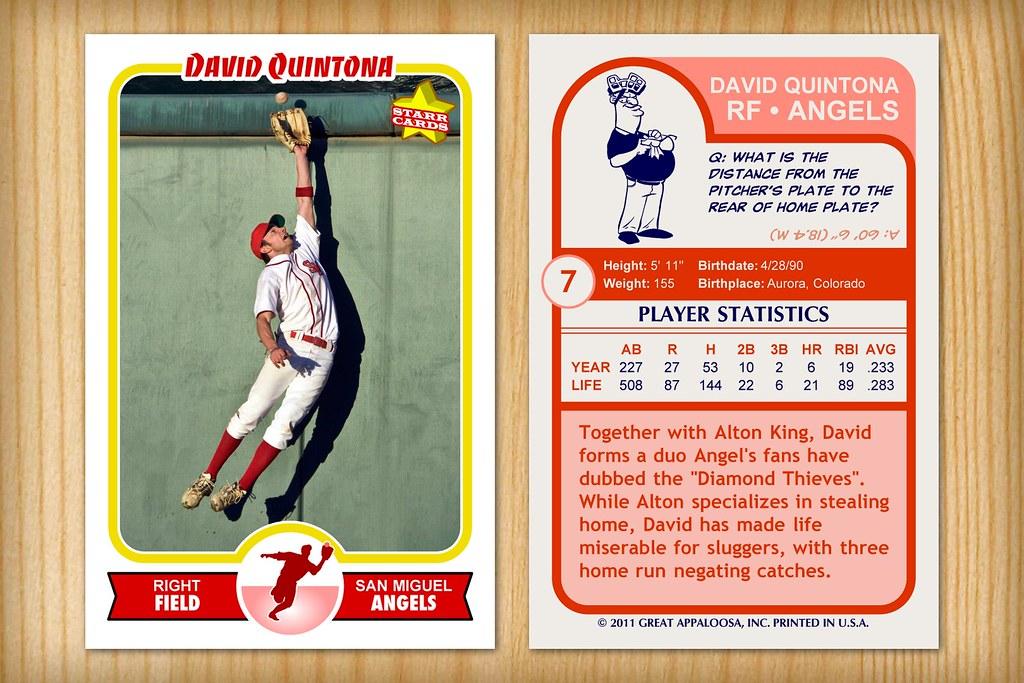 Retro 75 Custom Baseball Card Custom Baseball Card