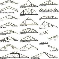Jenis Atap Rumah Baja Ringan Gambar Photo Bahan Konstruksi Harga Flickr
