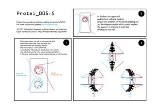 Protei_005.5 wiring-01 instructionsmecanics. control box
