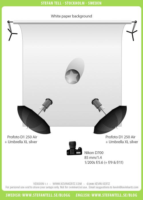 studio lighting diagram telstra home phone wiring setup 2 x profoto umbrella xl si flickr silver by stefan tell