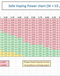Safe vaping power chart by jeff brint also generally speaking the longer    flickr rh