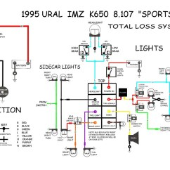 Color Wiring Diagrams Distribution Box Diagram Ural 2002 Schematic Engine Wd For Home In