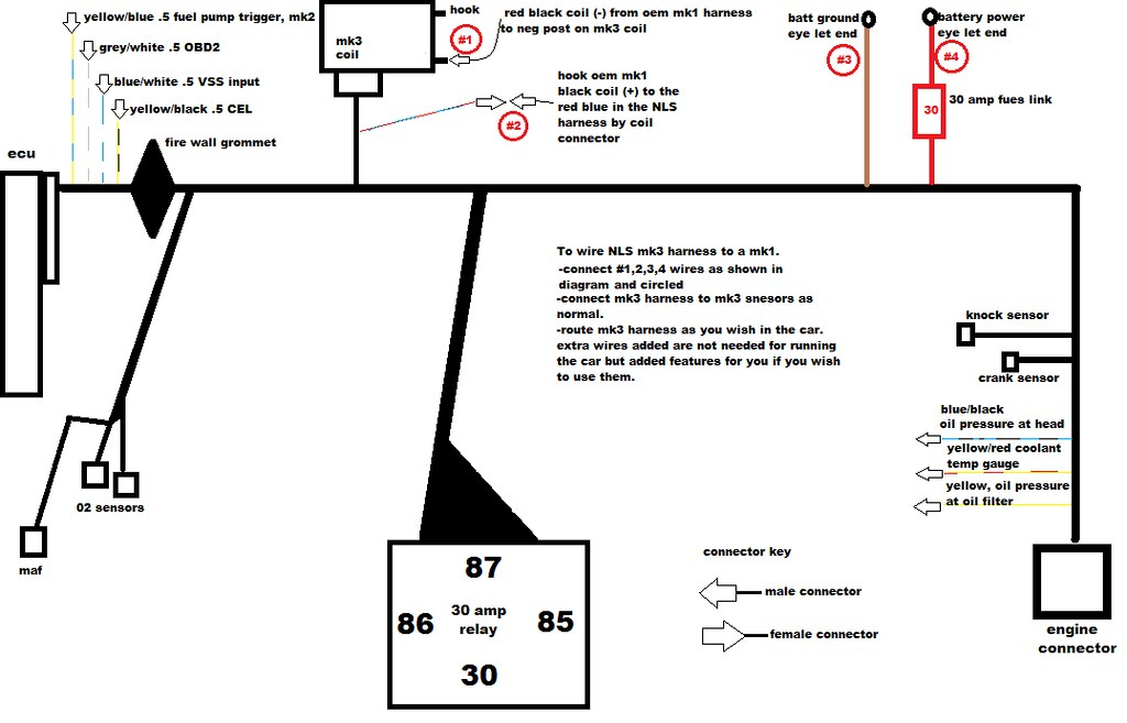 Obd2 Wire Harness Diagram : 25 Wiring Diagram Images