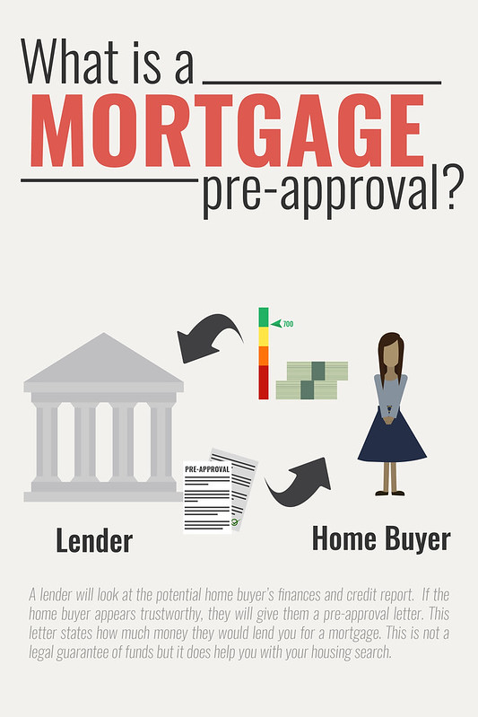 How (and Why) To Get Preapproved For A Mortgage