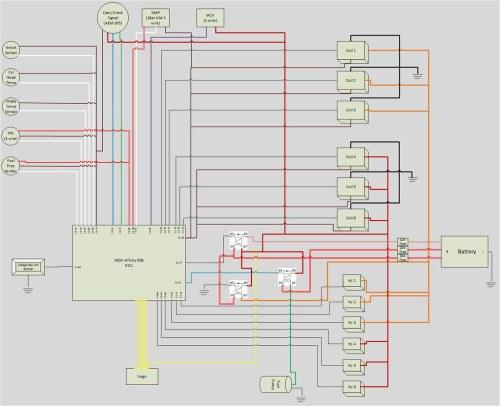 small resolution of aem infinity 506 porsche 911sc wiring schematic by pampadori