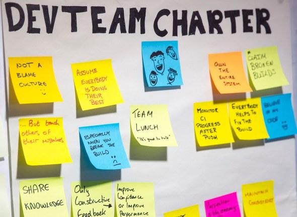 Image result for team charter