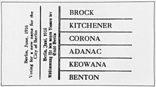 Berlin-Kitchener-Ontario-referendum-ballot-1916