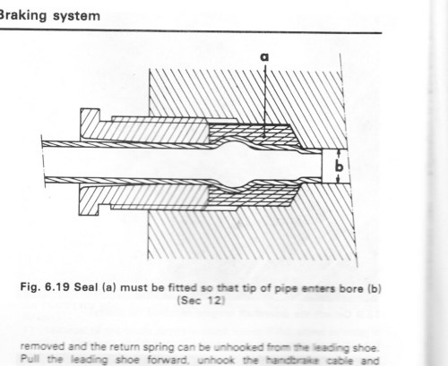 small resolution of citroen brakes diagram wiring library