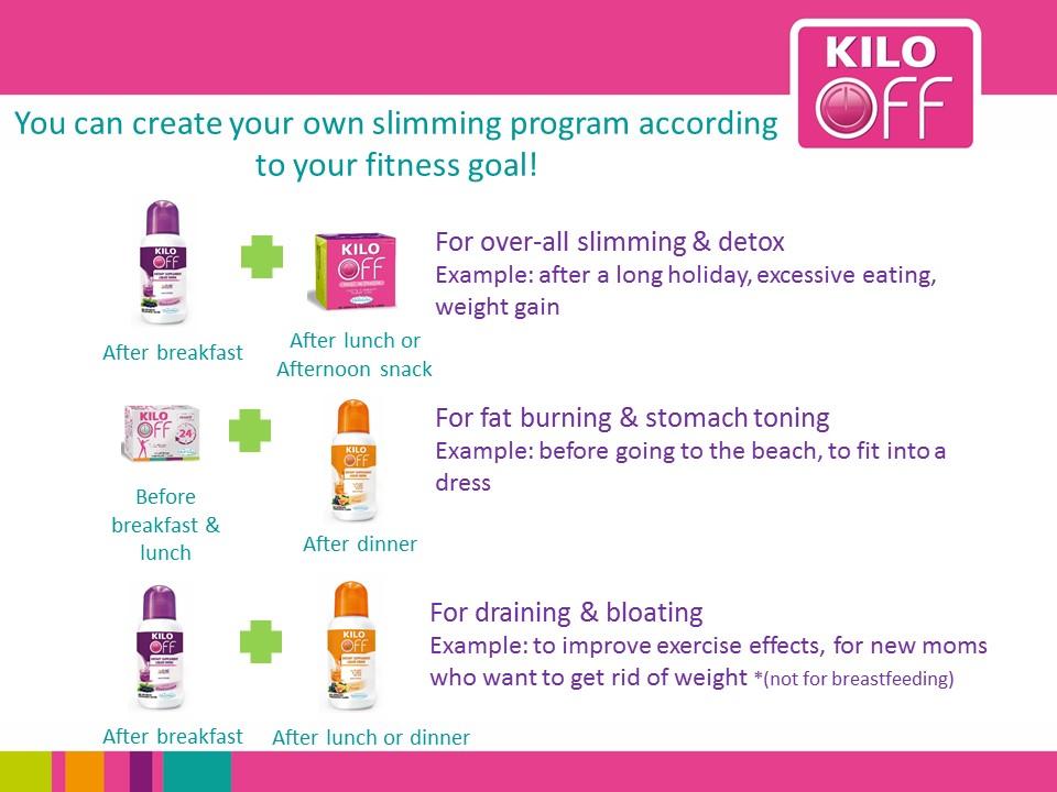 Kilo Off Slimming Program