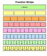 All Worksheets  Fraction Strips Worksheets - Printable ...