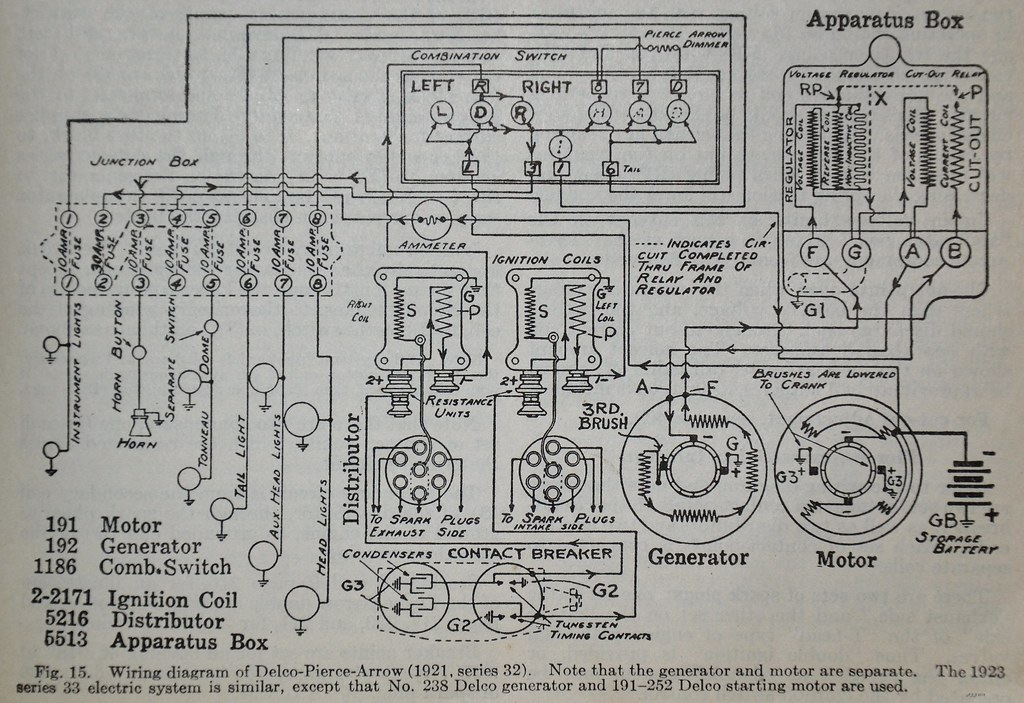 Pierce Arrow Wiring Diagram
