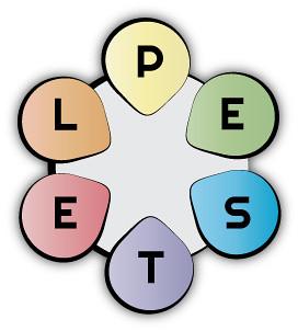 PESTEL Design Design For PESTEL In Pastels CC By SA 2 0