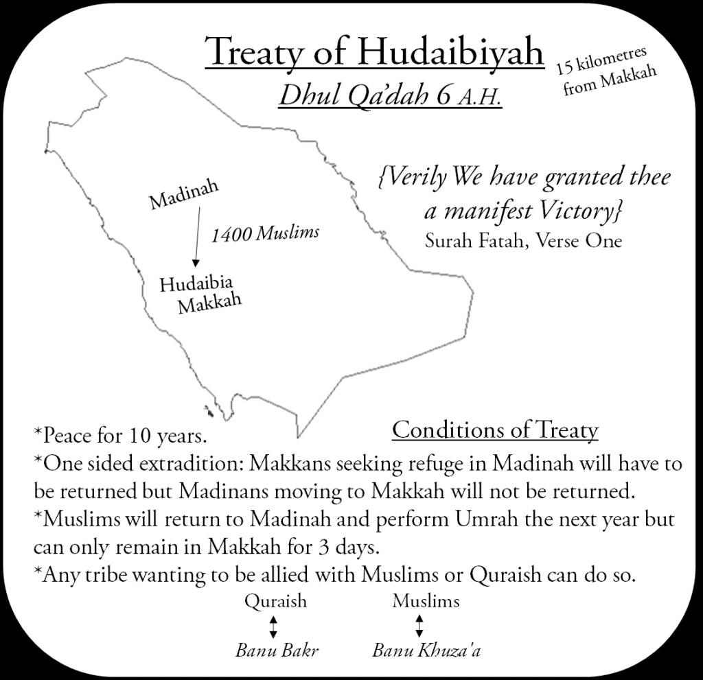 Treaty Of Hudaibiya