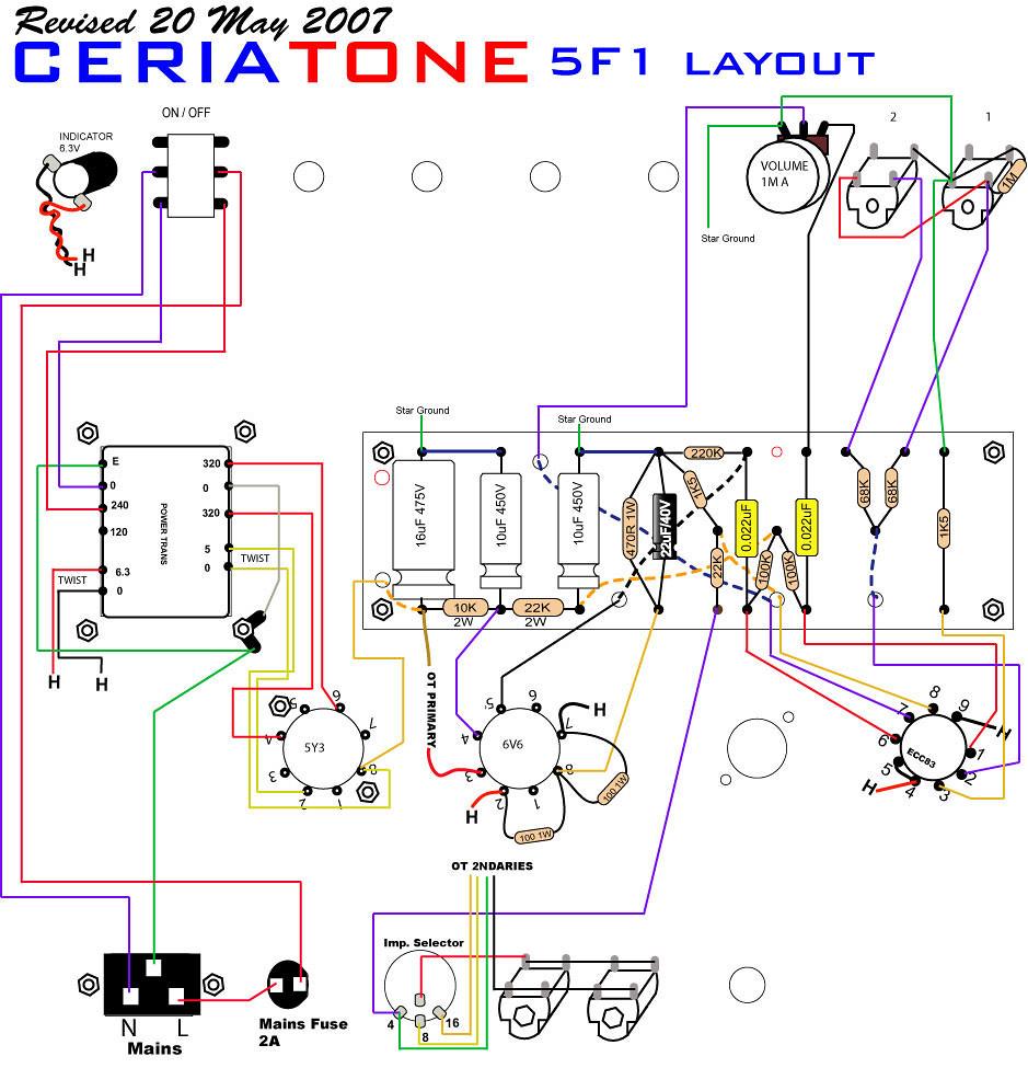 Ac Wiring Diagram Pdf Ceriatone 5f1 Champ Universal Layout 200 Randy Stafford
