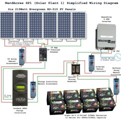 Wiring Diagram For Solar Panels On A Caravan 2016 Hyundai Sonata Stereo Sp1 Plant 1 This Drawing Shows