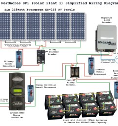 sp1 solar plant 1 wiring diagram this drawing shows 24 volt solar power wiring diagram [ 1024 x 1000 Pixel ]