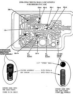 700r4 Transmission Valve Body 700R4 Transmission Check