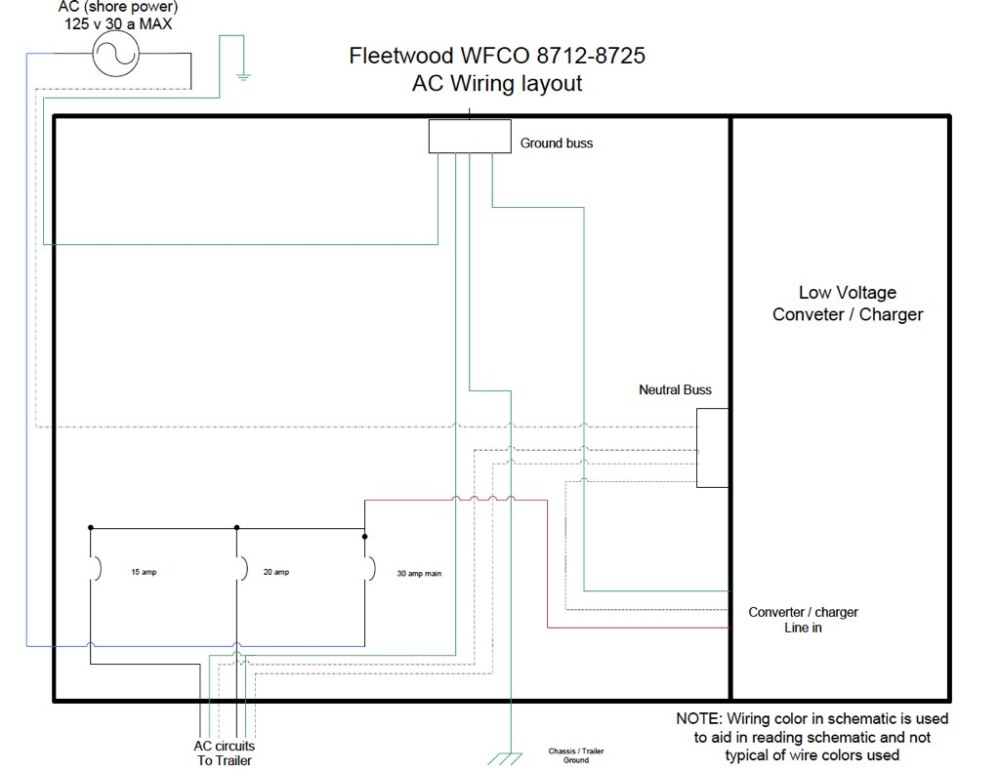 medium resolution of wfco 8712 8725 coleman connections by freenaz