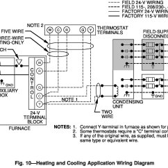 Bryant Thermostat Wiring Diagram Red Riding Hood Plot 395cav 28 Images