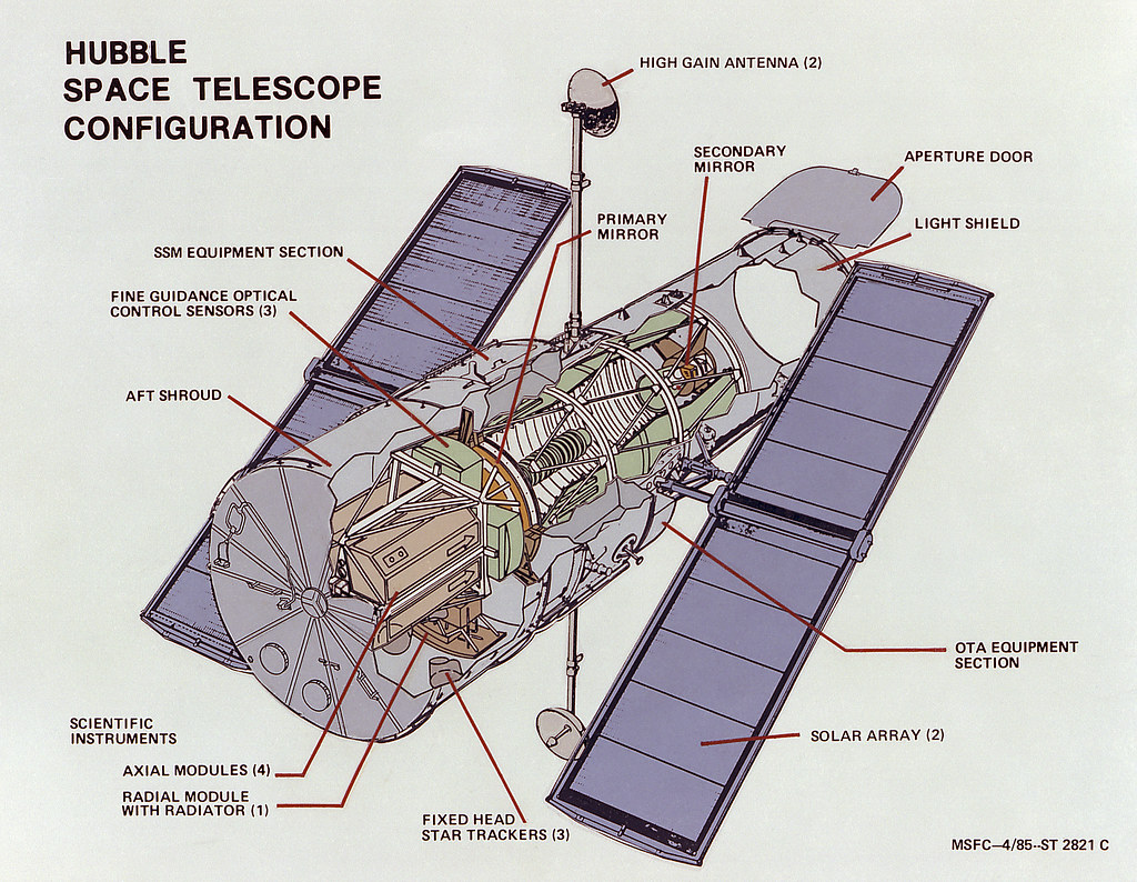 Hubble Space Telescope Configuration