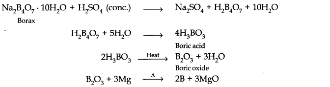 cbse-class-11th-chemistry-chapter-11-p-block-elements-23