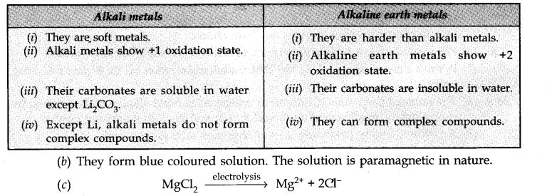 cbse-class-11th-chemistry-chapter-10-s-block-elements-10
