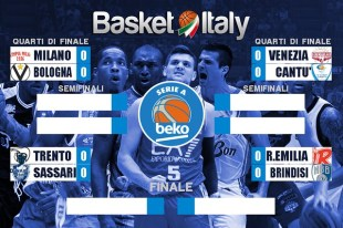 I Playoff scudetto 2014/2015