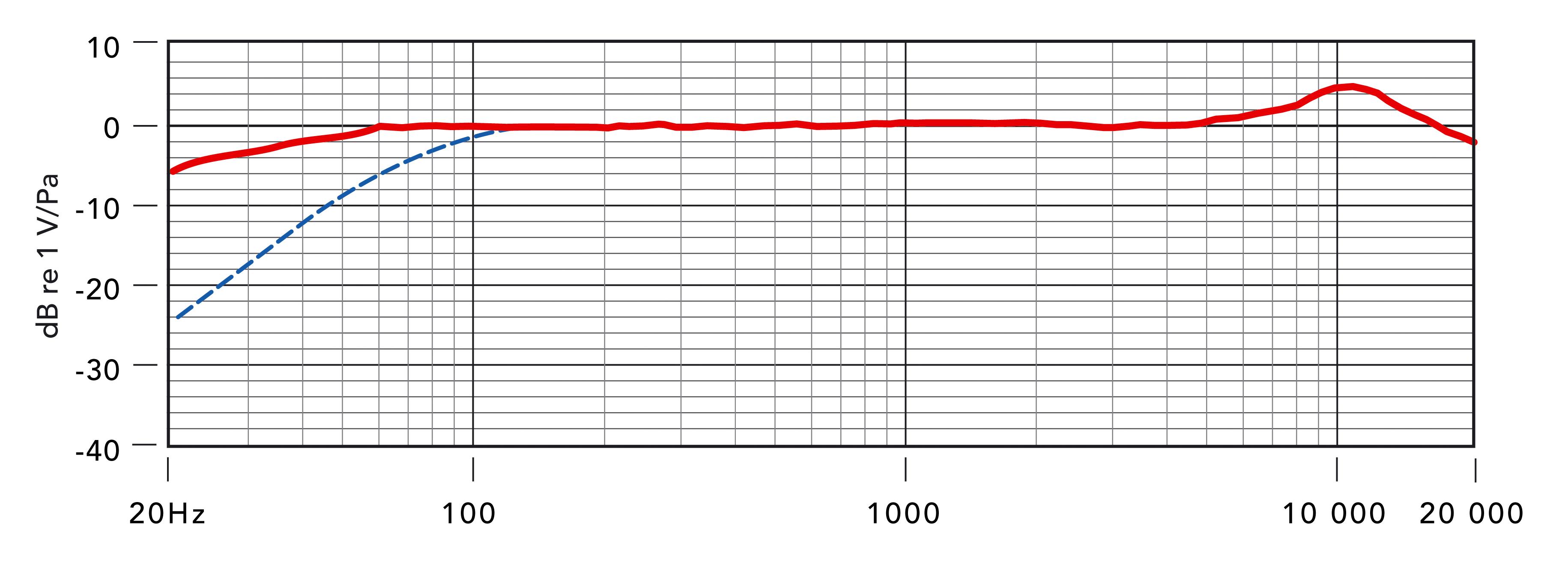 Rode Ntg1 Wiring Diagram,Ntg • Mifinder.co